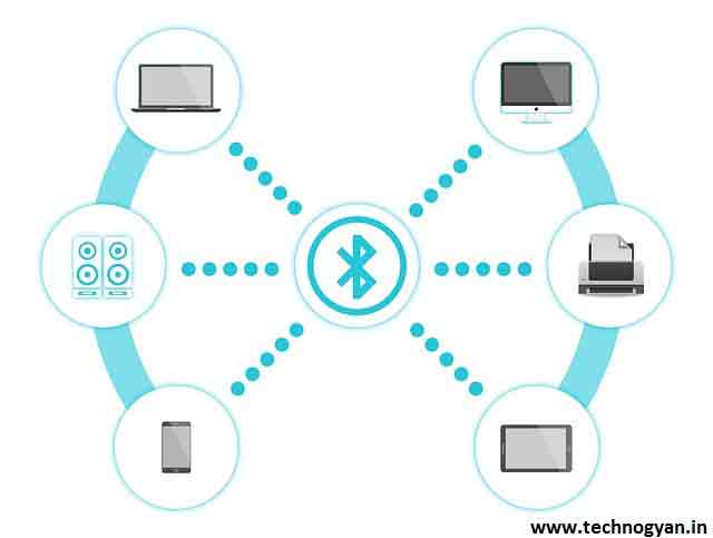 What is Bluetooth and how it is Work in Hindi